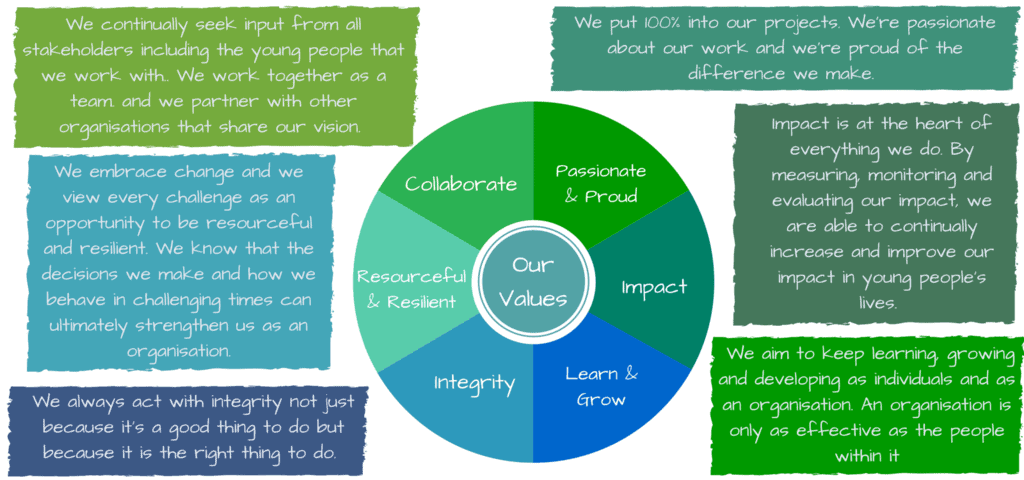 GT Scholars CIC Values